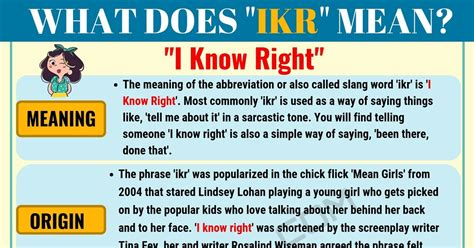 IKR Meaning: What Does IKR Mean And Stand For? - 7 E S L