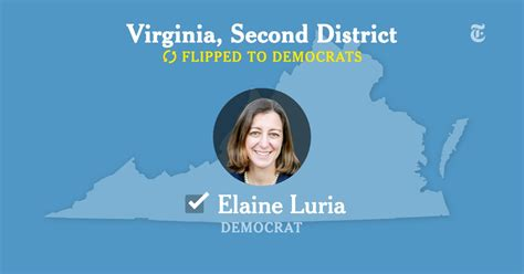 Virginia Election Results: Second House District