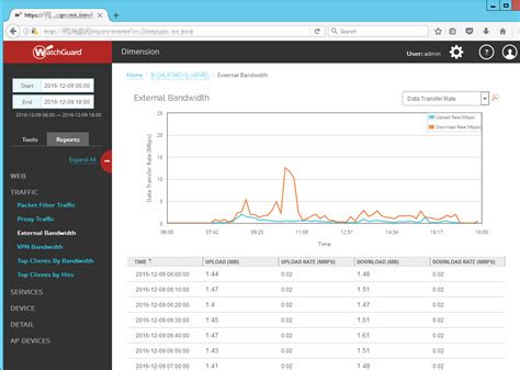 How to display external bandwidth reports in WatchGuard