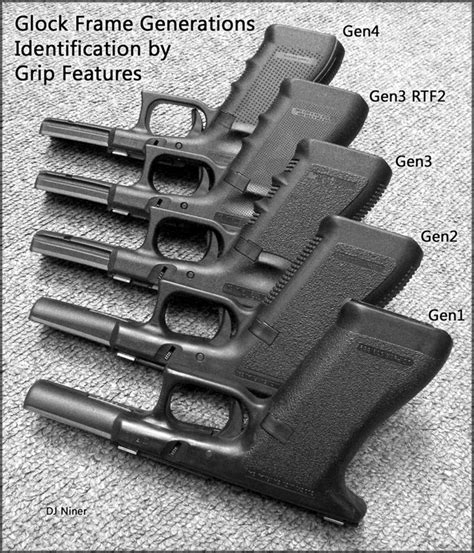 """How To Determine Which """"Generation"""" Of Glock You Own   Gun"""