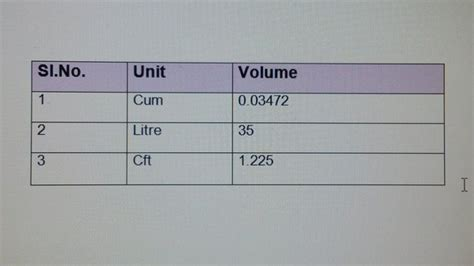How to calculate volume of 50Kg cement bag - Quora